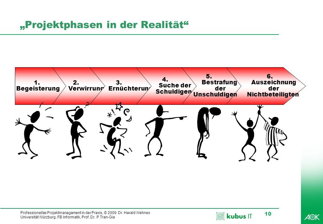 """""""Projektphasen in der Realität"""