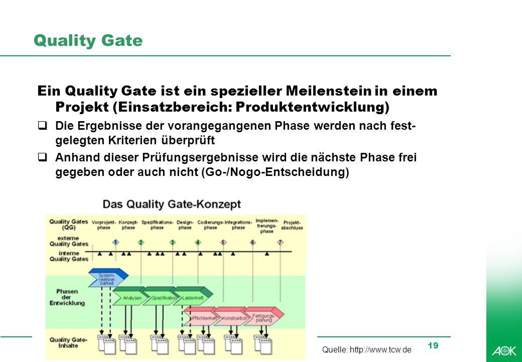 Quality Gate Ein Quality Gate ist ein spezieller Meilenstein in einem Projekt (Einsatzbereich: Produktentwicklung)