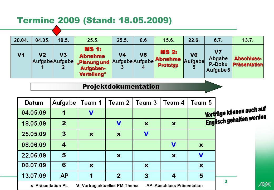 Termine 2009 (Stand: 18.05.2009) Projektdokumentation MS 1: MS 2: