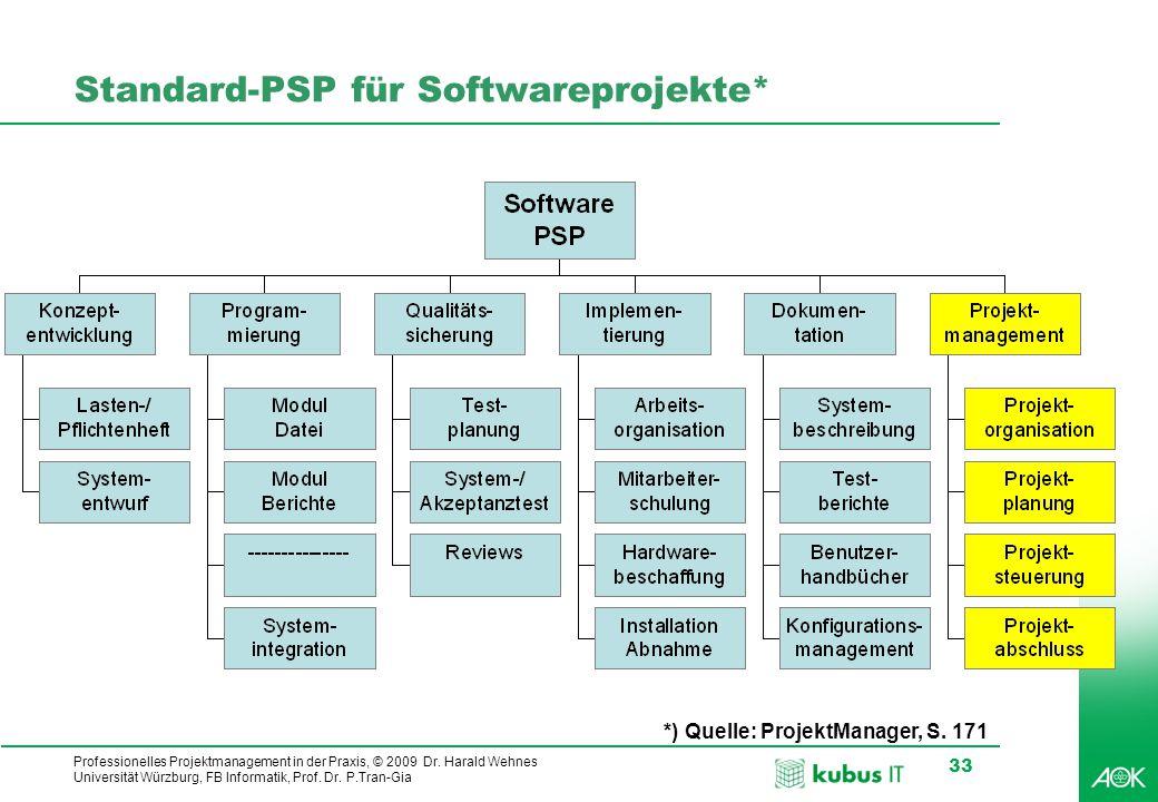 Standard-PSP für Softwareprojekte*