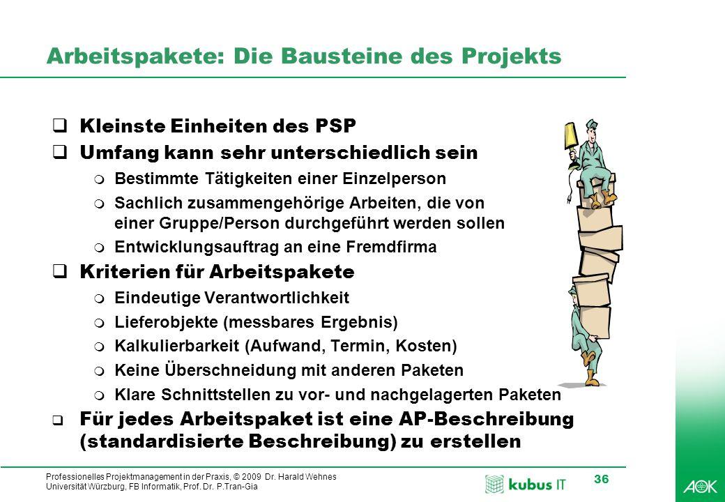 Arbeitspakete: Die Bausteine des Projekts