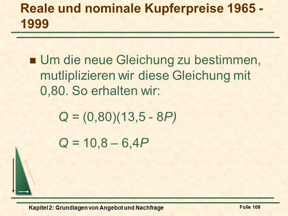 Reale und nominale Kupferpreise 1965 - 1999