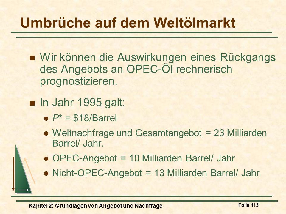 Umbrüche auf dem Weltölmarkt