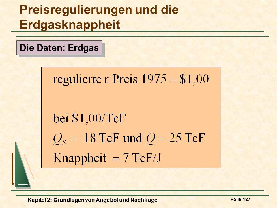 Preisregulierungen und die Erdgasknappheit