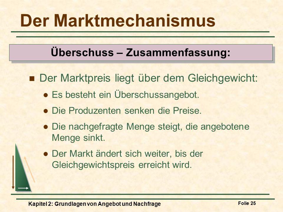 Überschuss – Zusammenfassung: