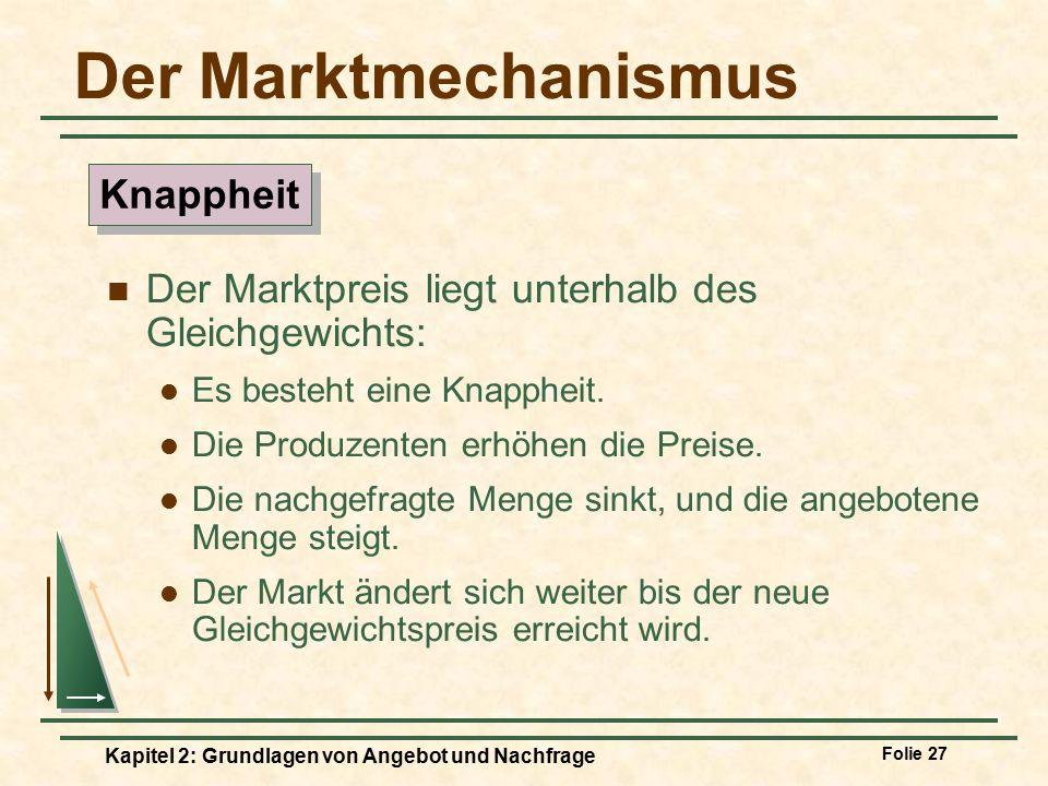 Der Marktmechanismus Knappheit