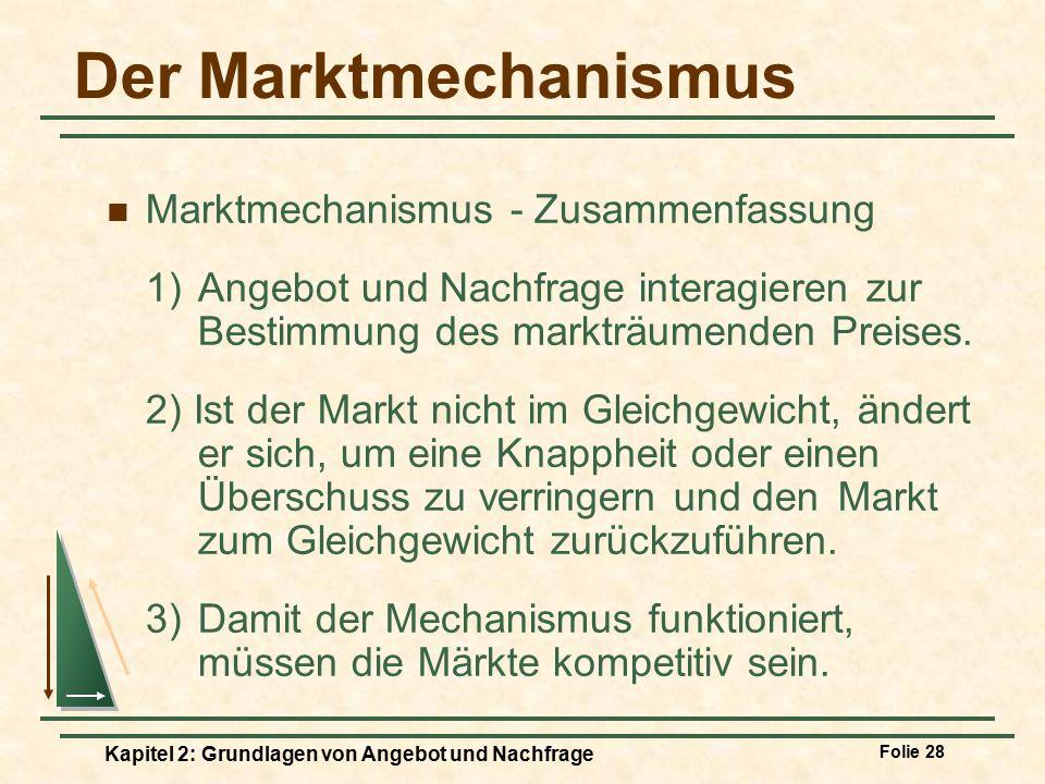 Der Marktmechanismus Marktmechanismus - Zusammenfassung