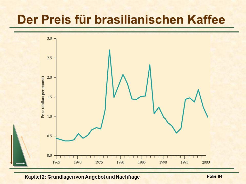 Der Preis für brasilianischen Kaffee