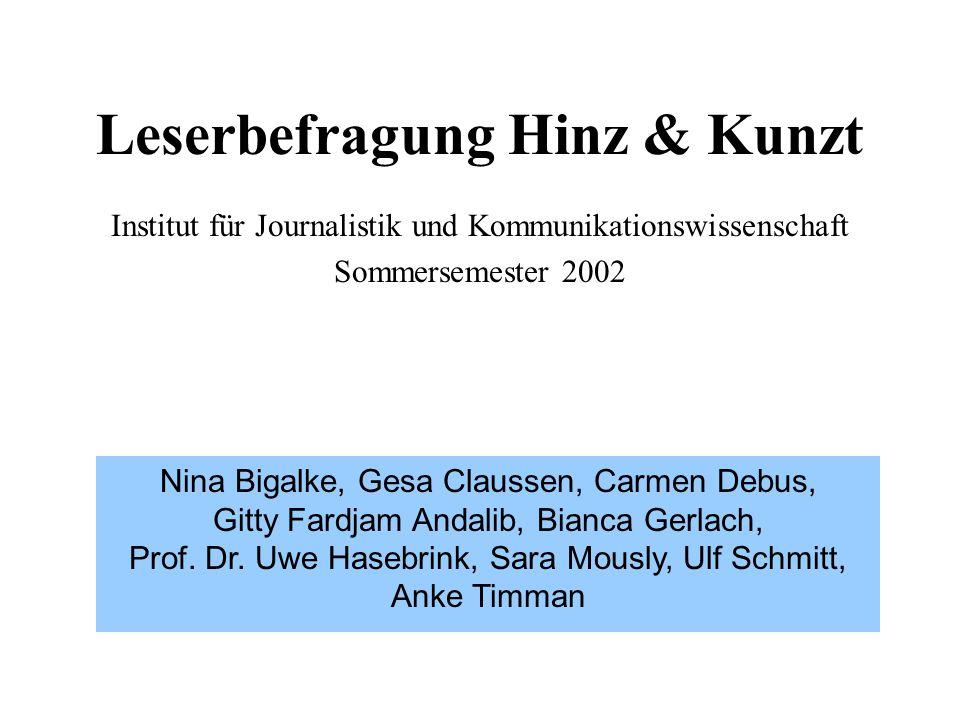 Leserbefragung Hinz & Kunzt