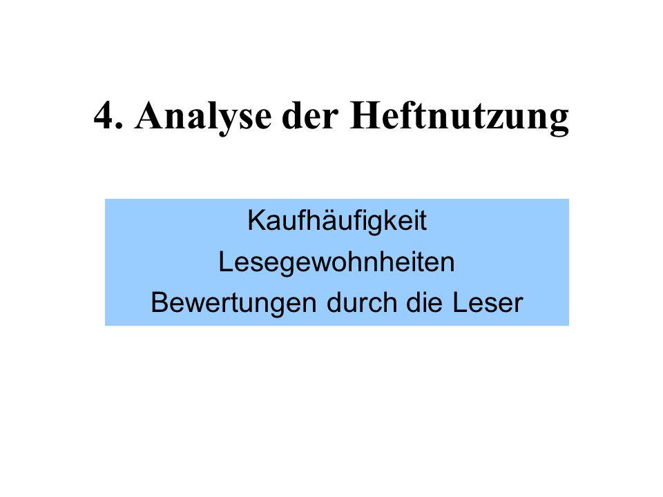 4. Analyse der Heftnutzung
