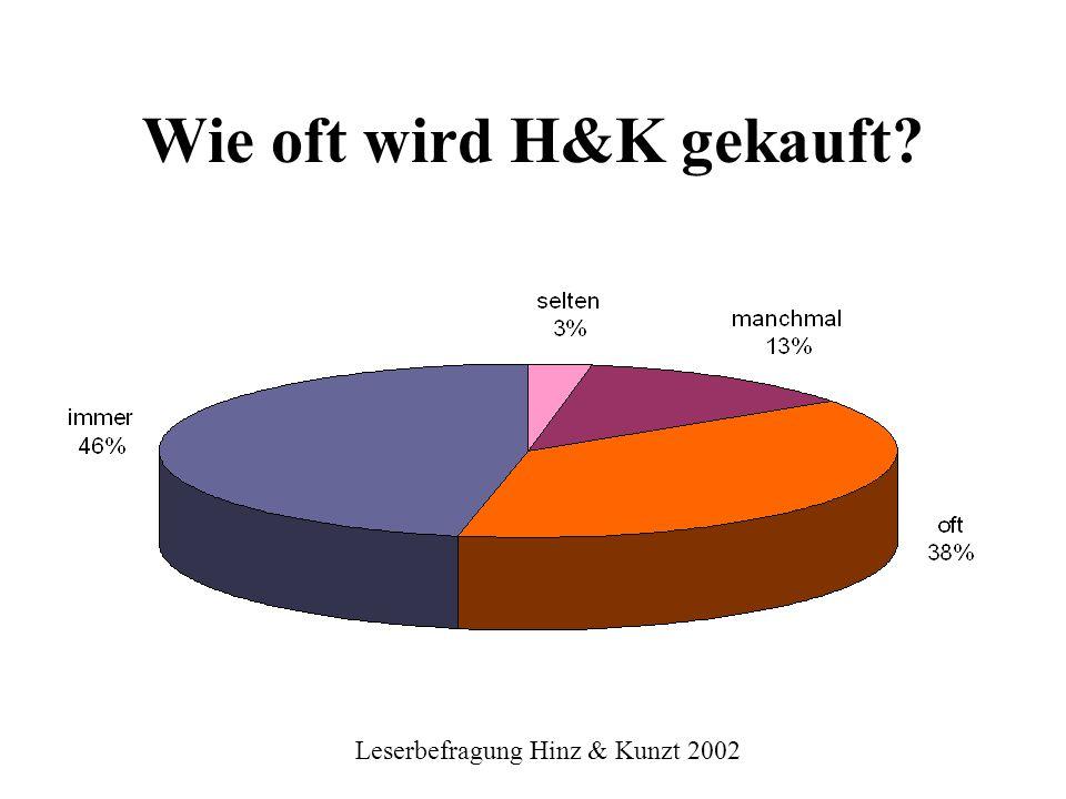 Wie oft wird H&K gekauft