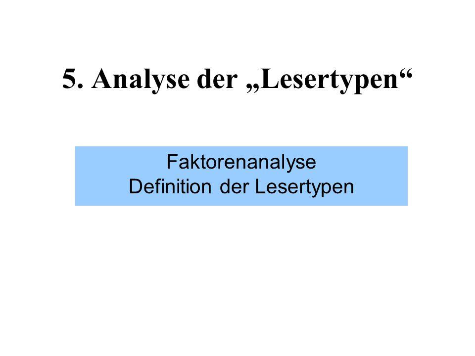 """5. Analyse der """"Lesertypen"""
