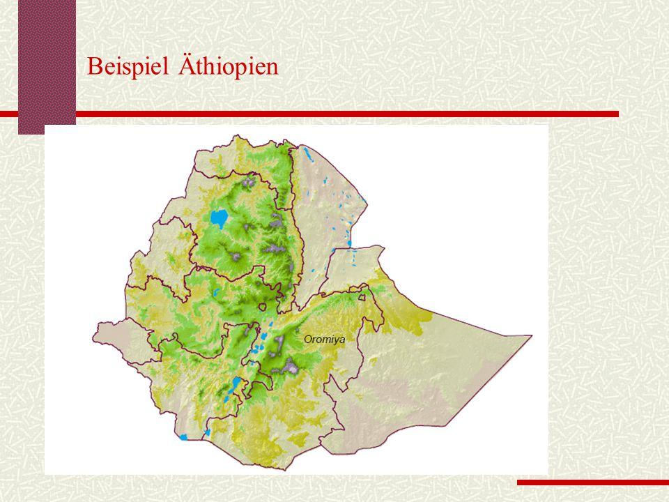 Beispiel Äthiopien