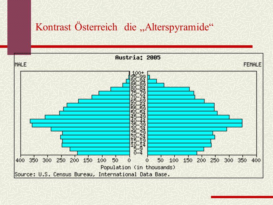 """Kontrast Österreich die """"Alterspyramide"""