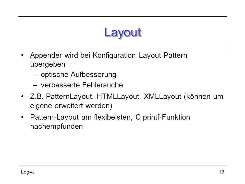 Layout Appender wird bei Konfiguration Layout-Pattern übergeben