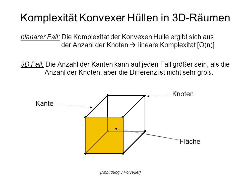 Komplexität Konvexer Hüllen in 3D-Räumen