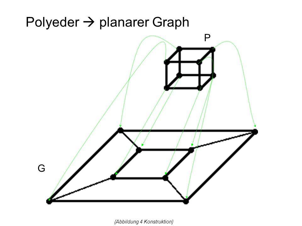 Polyeder  planarer Graph