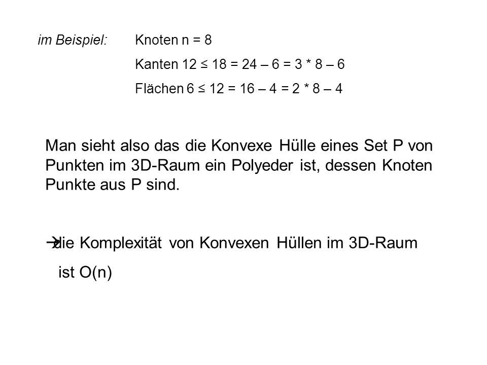 die Komplexität von Konvexen Hüllen im 3D-Raum ist O(n)