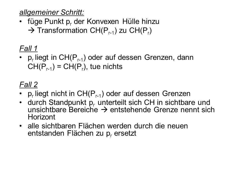allgemeiner Schritt: füge Punkt pr der Konvexen Hülle hinzu.  Transformation CH(Pr-1) zu CH(Pr) Fall 1.