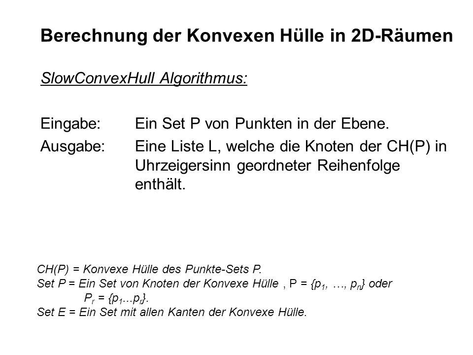 Berechnung der Konvexen Hülle in 2D-Räumen