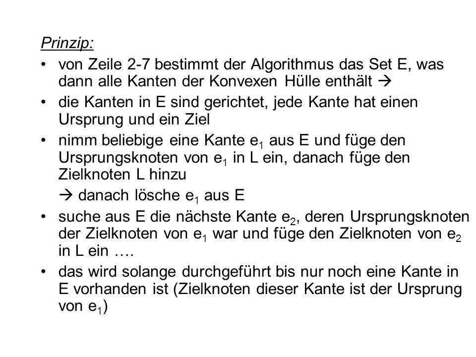 Prinzip: von Zeile 2-7 bestimmt der Algorithmus das Set E, was dann alle Kanten der Konvexen Hülle enthält 