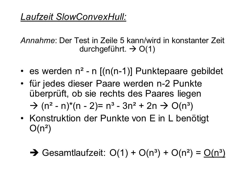 Laufzeit SlowConvexHull: