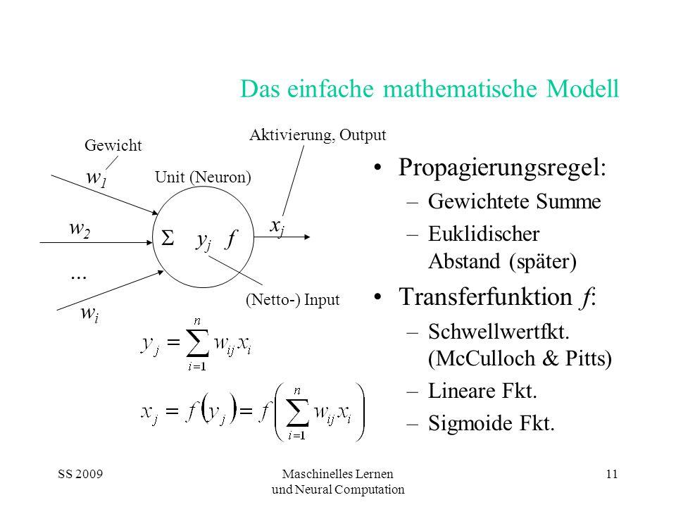 Das einfache mathematische Modell