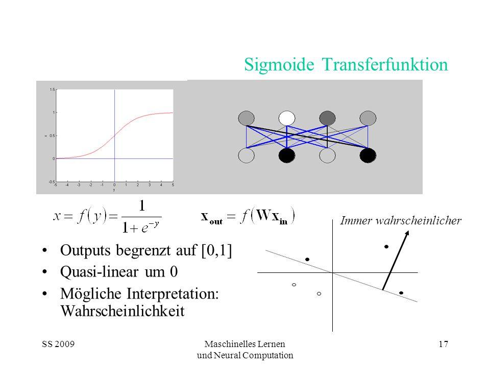Sigmoide Transferfunktion