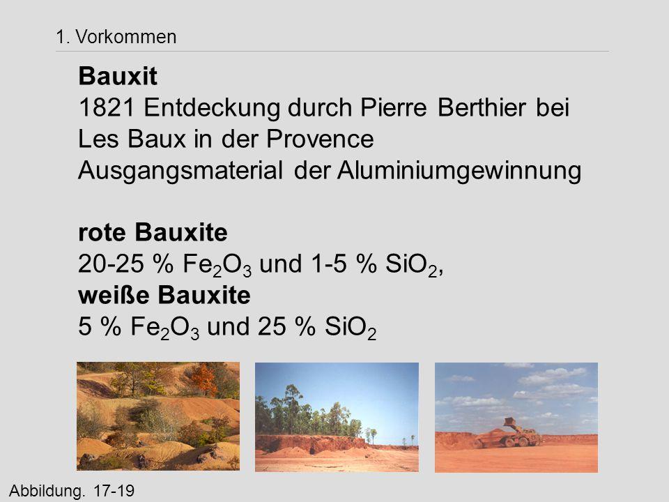 1821 Entdeckung durch Pierre Berthier bei Les Baux in der Provence