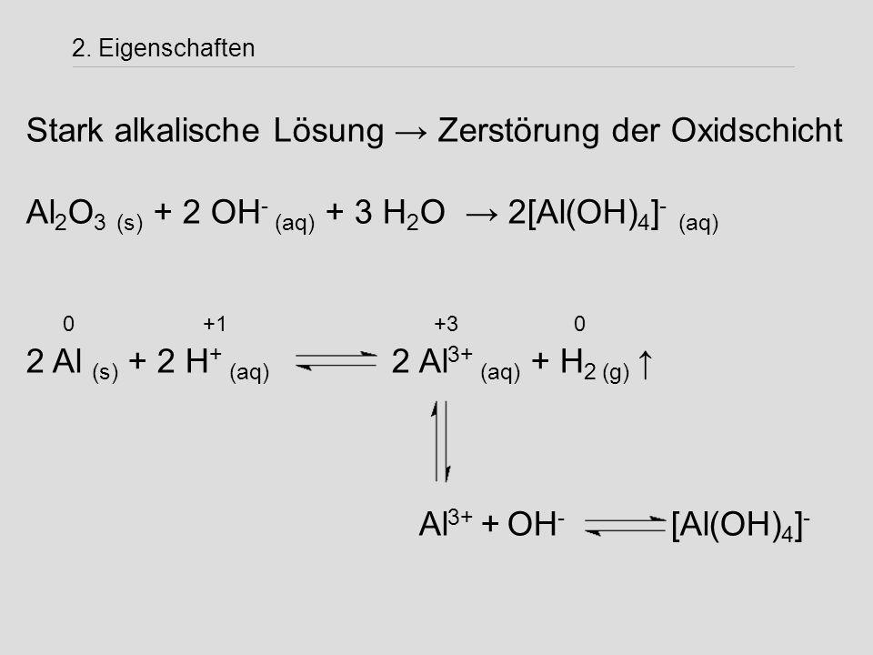 Stark alkalische Lösung → Zerstörung der Oxidschicht