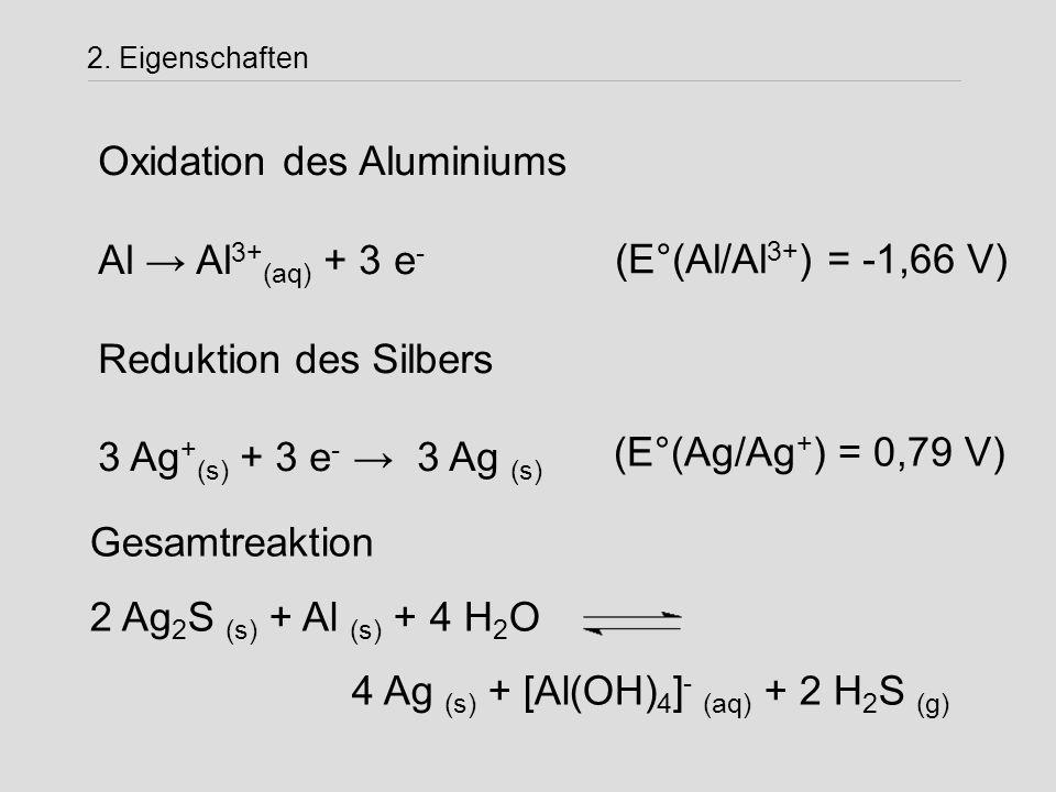 Oxidation des Aluminiums Al → Al3+(aq) + 3 e- Reduktion des Silbers