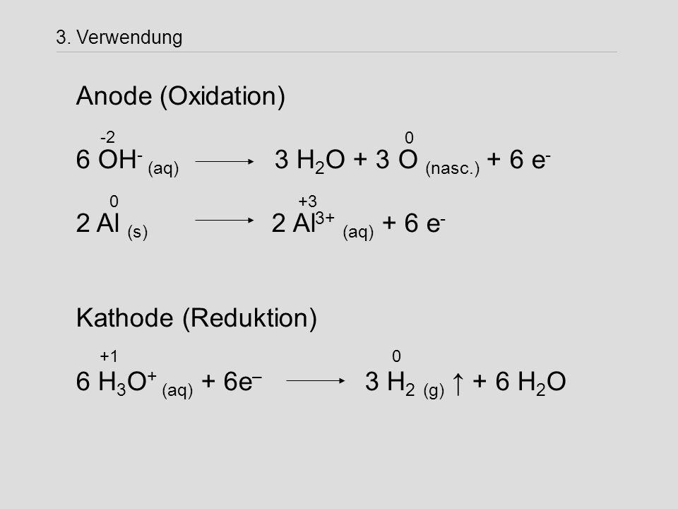 6 OH- (aq) 3 H2O + 3 O (nasc.) + 6 e- 2 Al (s) 2 Al3+ (aq) + 6 e-