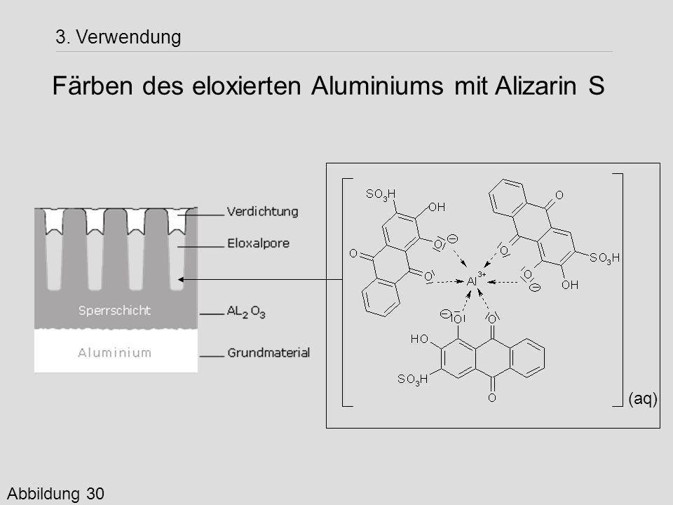 Färben des eloxierten Aluminiums mit Alizarin S