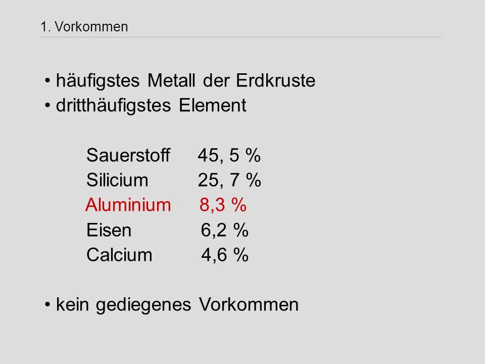 häufigstes Metall der Erdkruste dritthäufigstes Element