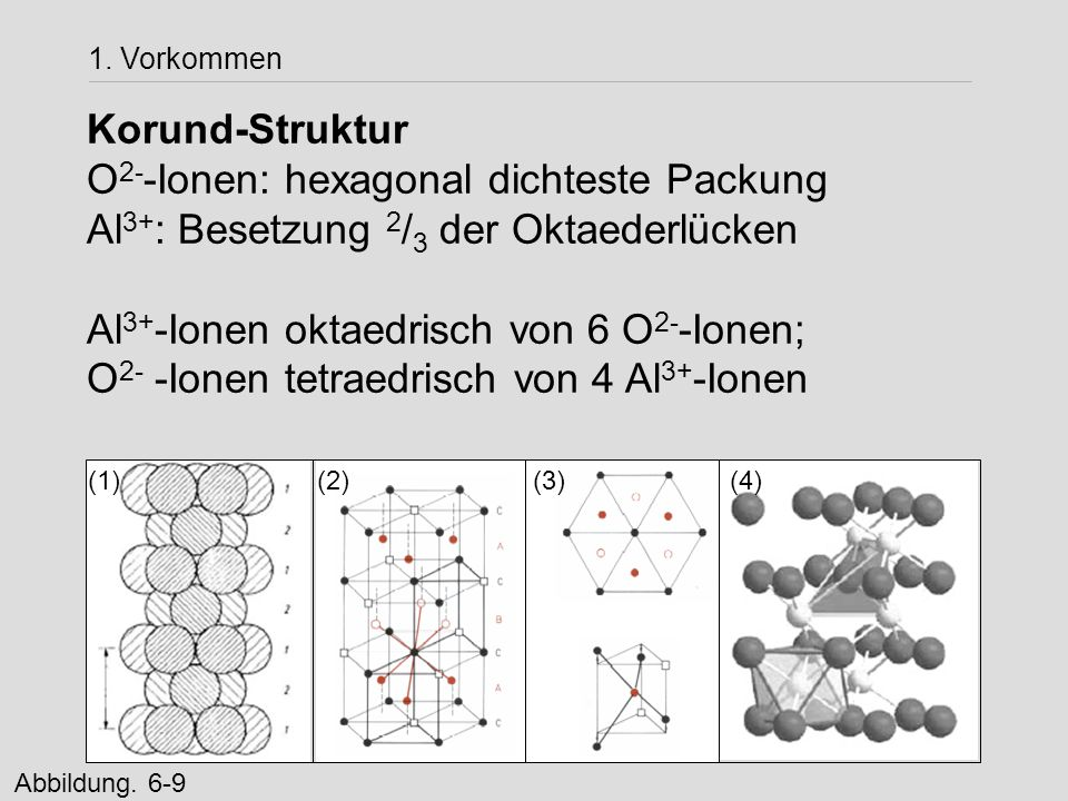 O2--Ionen: hexagonal dichteste Packung