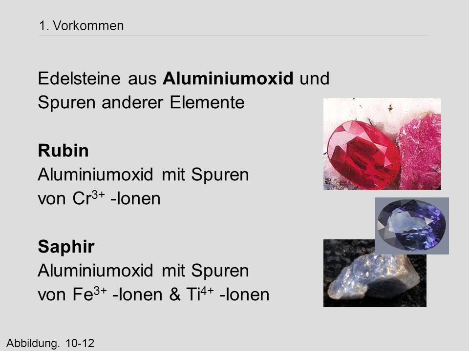 Edelsteine aus Aluminiumoxid und Spuren anderer Elemente Rubin