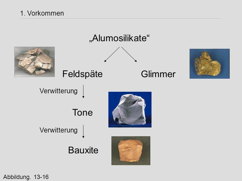 """Alumosilikate Feldspäte Glimmer Tone Bauxite 1. Vorkommen"