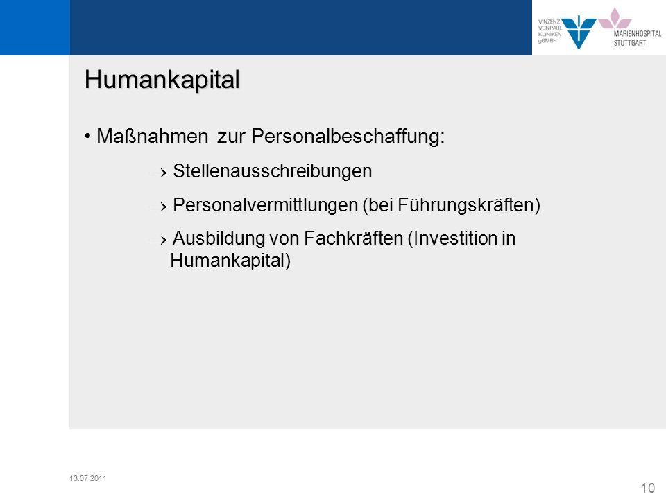 Humankapital • Maßnahmen zur Personalbeschaffung: