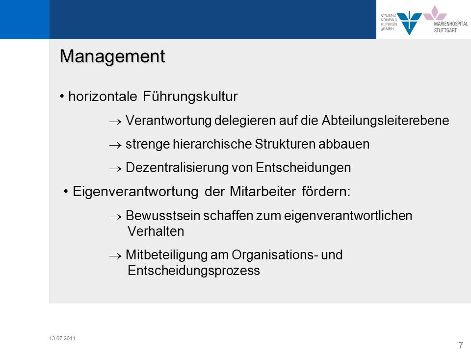 Management • horizontale Führungskultur