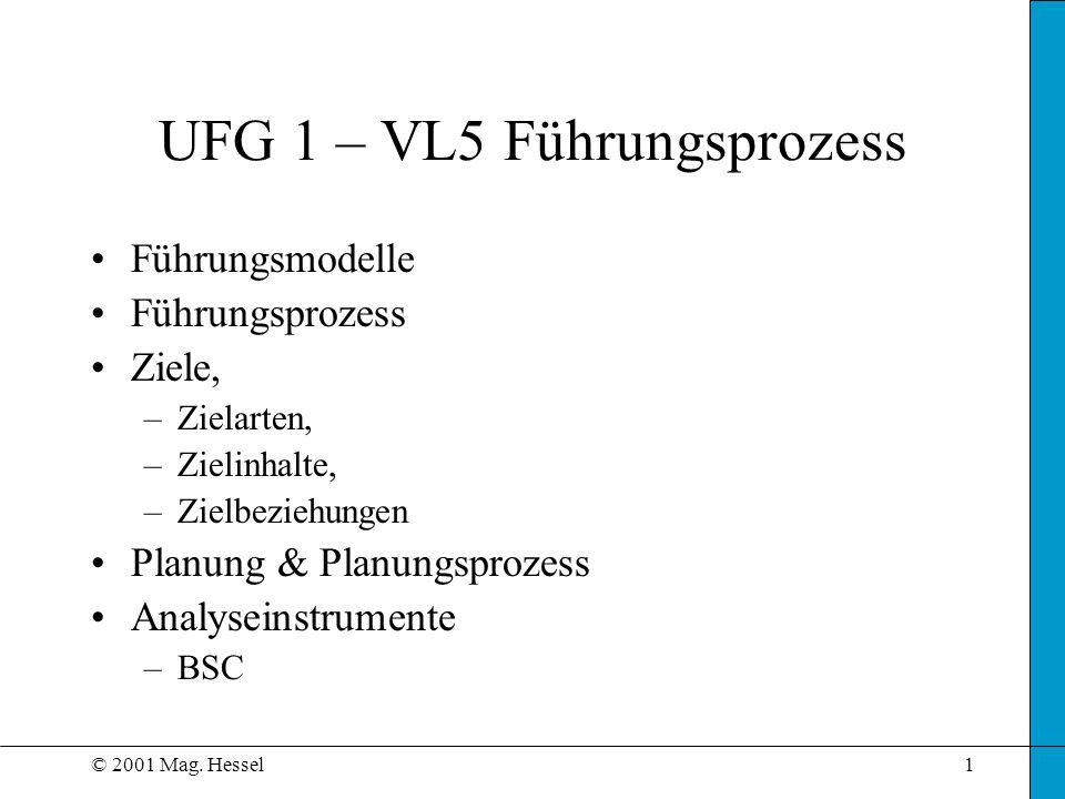 UFG 1 – VL5 Führungsprozess