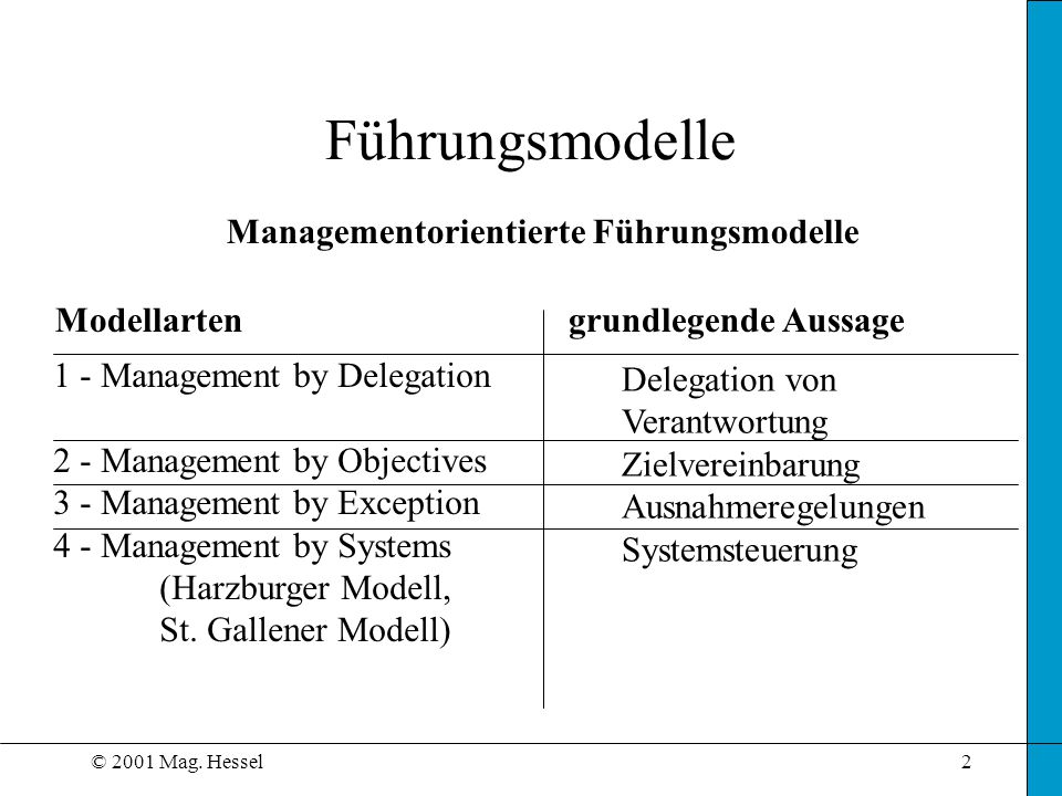 Managementorientierte Führungsmodelle