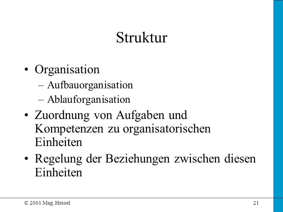 Struktur Organisation