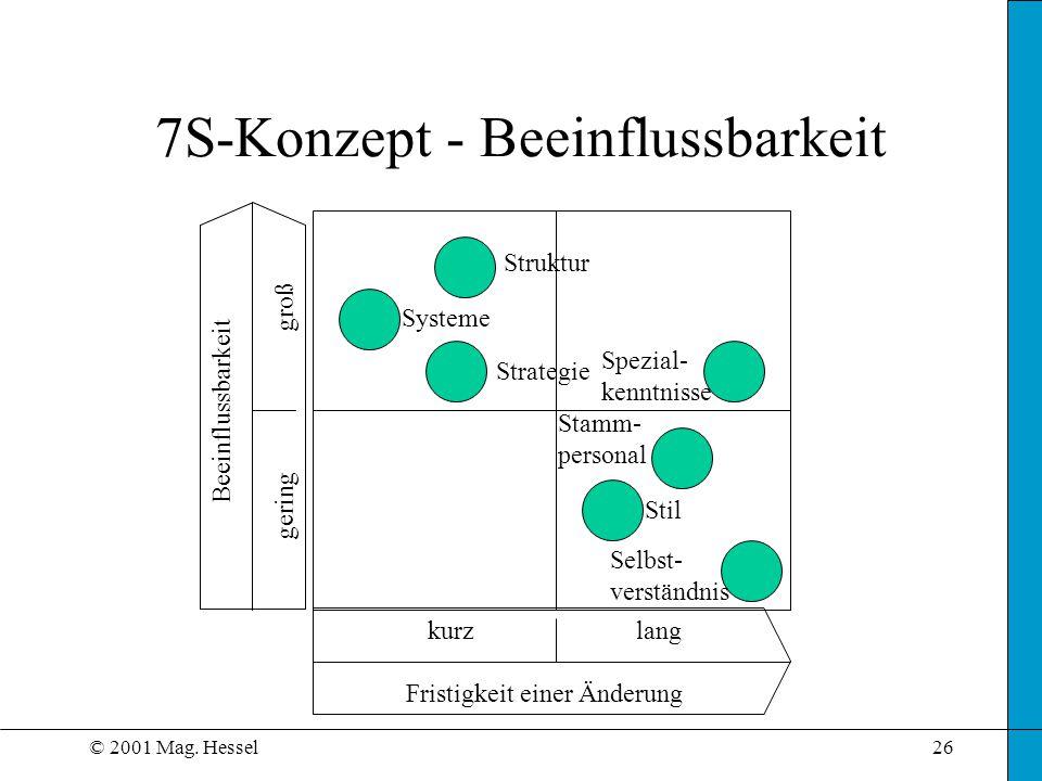 7S-Konzept - Beeinflussbarkeit