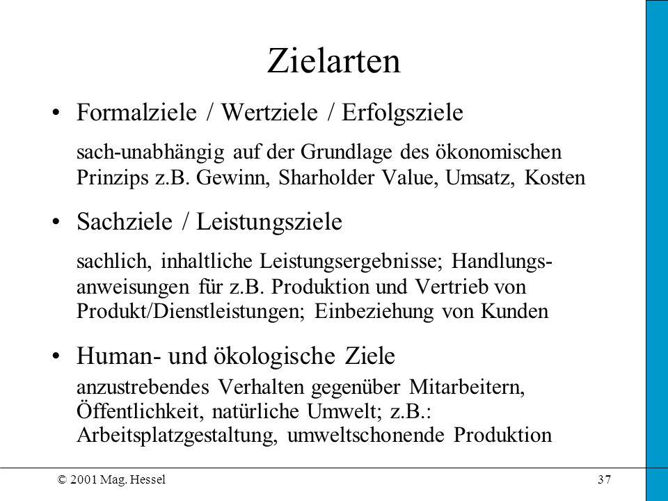Zielarten Formalziele / Wertziele / Erfolgsziele.