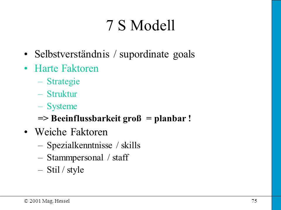 7 S Modell Selbstverständnis / supordinate goals Harte Faktoren
