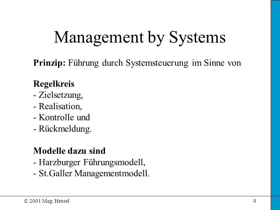 Management by Systems Prinzip: Führung durch Systemsteuerung im Sinne von. Regelkreis. Zielsetzung,