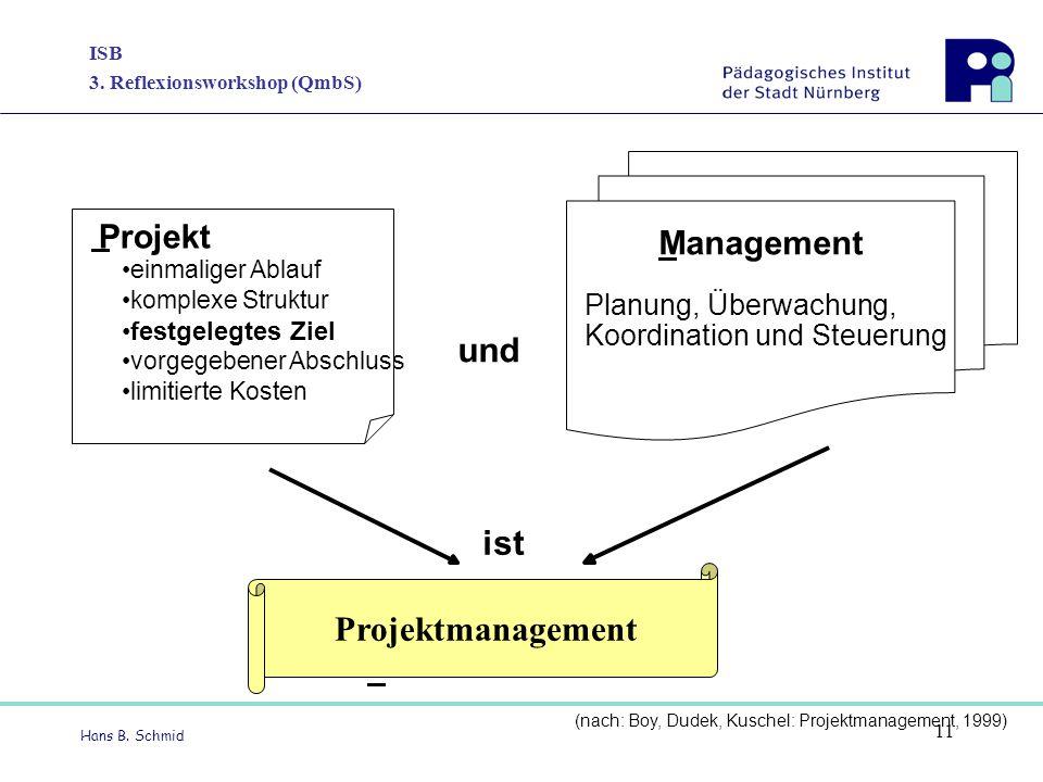 und ist Projektmanagement Projekt Management Planung, Überwachung,