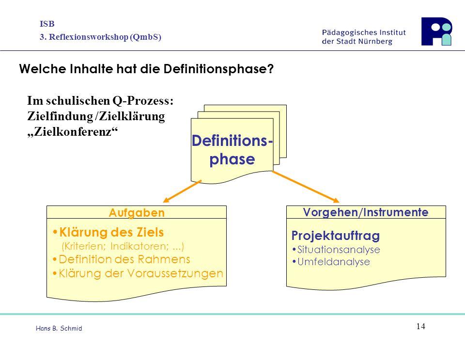 Welche Inhalte hat die Definitionsphase Vorgehen/Instrumente