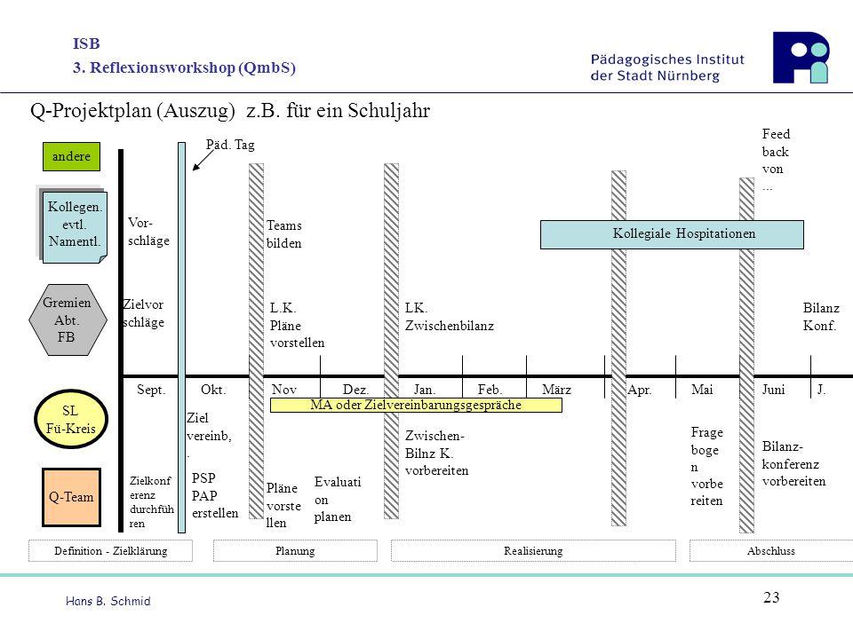 Q-Projektplan (Auszug) z.B. für ein Schuljahr