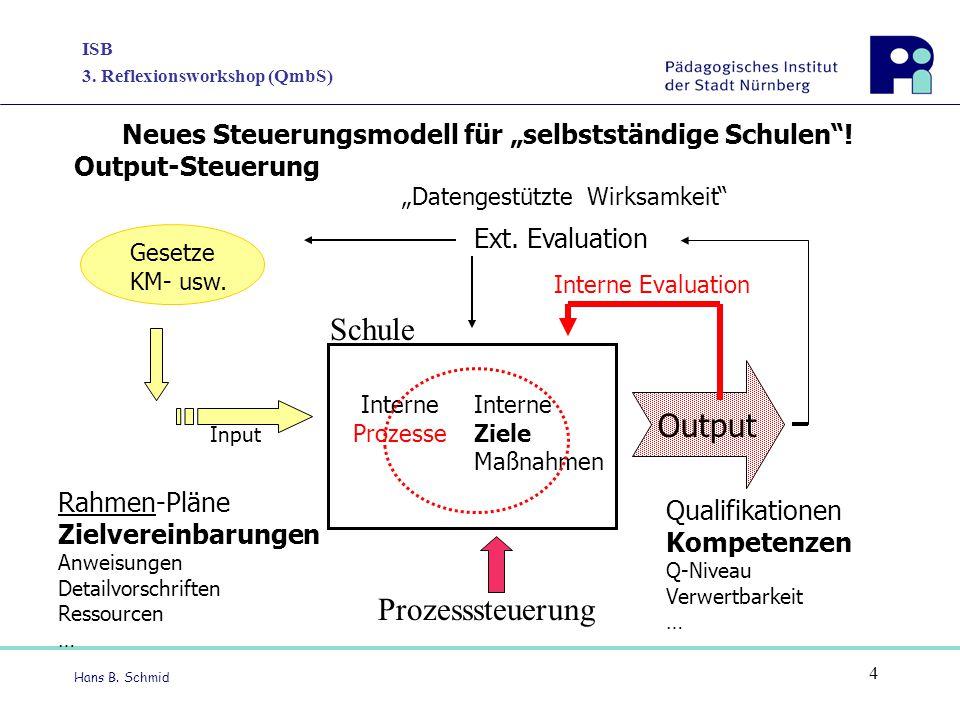 Schule Output Prozesssteuerung